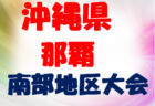 【大会中止】2020年度 第32回 全道U-18フットサル選手権大会 宗谷地区予選(北海道)組合せ掲載!12/12開催!