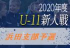 2020年度 高円宮杯 JFA U-13サッカーリーグ熊本 暫定首位はルーテル中!未入力の試合結果お待ちしています!