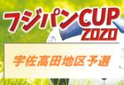 2020GuFAユースリーグU-13 優勝はパレイストラ!(最終戦は中止になったことをみんなの速報にいただきました)