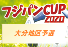 【大会中止】2020年度  第23回埼玉県ユース(U-13)サッカー選手権大会 県大会