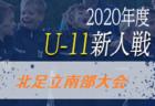 2020年度 第2回HIRONAGA CUP U-11(大阪)優勝はTSA!