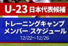 第2回東北U-15選抜フットサル大会2020 12/19,20結果をお待ちしています