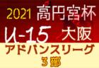 高円宮杯JFAU-15サッカーリーグ2021大阪アドバンスリーグ・1部・2部 開幕延期!ブロック分け掲載