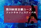 2020年度 第20回東京都ユース(U-18)フットサルフェスティバル 大会中止