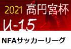 2020年度 第42回川越市少年サッカー親善大会【1部】(埼玉)  優勝はダイナモ川越FC A!
