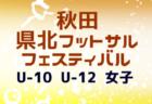 2020年度 堺整骨院杯 第11回福岡県中学校(U-14)サッカー大会  優勝は思永中!!