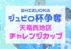 2020年度 JFAバーモントカップ第31回全日本少年フットサル大会  新潟地区西ブロック予選  優勝はClub F3!県大会進出決定
