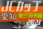 2021年度 滋賀県サッカースポーツ少年団選手権 SFA甲賀ブロック予選 県大会出場5チーム決定!
