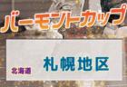 2021年度 JFA 第8回 全日本U-18フットサル選手権大会 熊本県大会 5/15,16開催 大会要項掲載