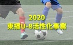 2020 東播U-8活性化事業(兵庫)優勝はパルセイロ稲美FC A!