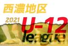 2021年度 選手権登録選手データから見る【第100回 高校サッカー選手権 愛知県大会】いよいよ開幕!中学生の進路のご参考にも!