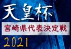 【優勝写真掲載】2020年度福井県ユース(U-14)フットサル大会  優勝はHanks A!