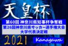 2020年度 石川県小さな大会・カップ戦情報vol.4 2月~【随時更新!】はまなす杯 優勝はU12高松!U11,U10河北台!