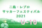 【大会中止】2020年度 第18回JFA地域ガールズ・エイト(U-12)サッカー大会 関西ガールズ・エイト