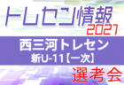 2020年度 FOREST CUP (神奈川県) 6年生大会優勝は鵠南FC!4年生大会優勝は真福寺FC!3年生大会優勝は伊勢原FCフォレストB!全結果情報ありがとうございました!