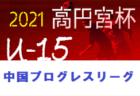 2021年度 第36回日本クラブユースサッカー選手権(U-15)広島県予選 2次リーグ5/8~開催 結果速報お伝えします!