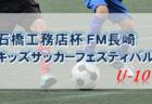 2020年度 しずぎんカップ 第36回静岡県ユースU-11サッカー大会 静岡県大会 優勝はエスパルス三島!