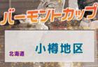 2021年度 バーモントカップ第31回全日本U-12フットサル選手権大会 宗谷地区予選(北海道)日程募集!情報お待ちしています!
