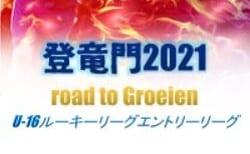 road to Groeien 登竜門2021 関西  7/28結果速報!