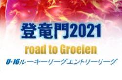 road to Groeien 登竜門2021 関西 5/2〜開催!日程・リーグ表掲載!