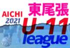 2021年度  知多U-11リーグ(愛知)10/31開幕!リーグ組み合わせ情報をお待ちしています!