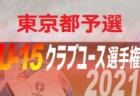 【代表チーム写真一部掲載】2021年度 第36回日本クラブユースサッカー選手権U-15大会 東京都予選  11チームの都代表決定!