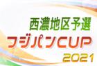 2021年度 皇后杯 JFA第43回全日本女子サッカー選手権大会 岐阜県大会  優勝は帝京大可児!