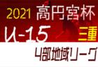 2021年度U-12サッカーリーグ IN 北海道十勝地区リーグ 3次ラウンド 道東ブロック大会出場チーム決定!