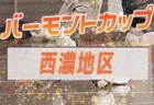 【市立船橋高校 メンバー紹介】高円宮杯 U-18 サッカープレミアリーグ 2021 EAST  (千葉県)