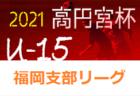 高円宮杯JFAU-18サッカーリーグ2021 OSAKA・4部南大阪(大阪) 5/8結果速報!