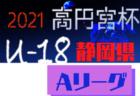 2021年度 高円宮杯U-18リーグ静岡県 スルガカップ Bリーグ  4/25結果更新!次節6/12開催