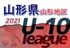 2021年度 第60回鹿児島県ちびっこサッカー選手権大会 優勝は山下FC!