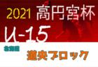 【U-19日本女子代表候補】トレーニングキャンプ(5/15~20@Jヴィレッジ)参加メンバー発表!