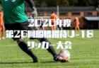 2021年度 市川市少年サッカー北ライオンズ杯交流戦 6年生の部(千葉)最終結果掲載!