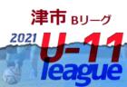 2021年度 第19回埼玉県少女サッカーフェスティバル 優勝は狭山女子FC!