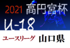 【開催延期】2021年度 バーモントカップ 全日本U-12フットサル選手権 熊本県大会 5/8,9,16→7/4開催