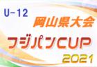 2021年度 バーモントカップ第31回全日本U-12フットサル選手権大会 道央ブロック大会(北海道)組合せ掲載!4/24開催!