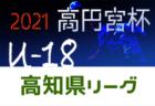 2021年度 第18回全道少年U-10サッカー北北海道大会 組合せ募集!7/17,18開催!