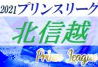 2021年度 新潟高校 春季地区体育大会 サッカー競技 中越地区大会 優勝は帝京長岡高校!3位決定戦の結果お待ちしております