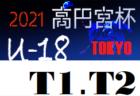 東海地区の今週末のサッカー大会・イベントまとめ【4月29日(木祝)、5月1日(土)〜5日(水祝)】