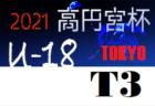 2021年度  高円宮杯JFA U-15サッカーリーグ名古屋(愛知)4/17,18結果更新!入力ありがとうございます!次回4/24,25