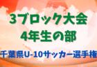 高円宮杯 JFA U-18サッカーリーグ2021 西播リーグ 兵庫 4/24,25全結果!次戦は総体後