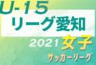 2021年度 サーラカップ決勝大会(静岡開催)情報お待ちしています!