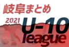 2020年度 さいたま市北部少年サッカー新5年生大会(埼玉) 4/11判明分結果更新!
