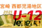 2021年度ハトマークフェアプレーカップ第40回 東京 4年生サッカー大会 10ブロック 組合せ掲載!4/29~開催!