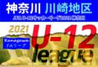 2021年度ハトマークフェアプレーカップ第40回 東京 4年生サッカー大会 7ブロック 緊急事態宣言発令のため4/25~5/11休止!