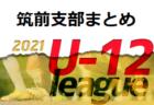 2021筑後支部 U-12リーグ  福岡県 4/18 結果速報!結果情報お待ちしています!