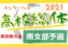 新潟県のカップ戦・小さな大会情報まとめ4月~6月開催【随時更新】カナール杯優勝はkF.THREE!U-12青山サッカーフェス5/3.4