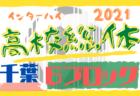 高円宮杯 JFA U-18サッカーリーグ2021長野 第5節結果掲載 次回5/22.23
