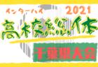 速報!2021年度 千葉県高校総合体育大会 サッカーの部(インハイ予選)流通経済大学付属柏高校が3大会ぶり10回目の優勝!